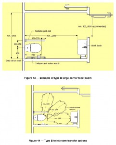 2 colour drawings showing, on top, an Accessible Toilet Facility, with corner WC arrangement ... and, on the bottom, showing that there is sufficient space for a range of wheelchair to WC transfer options.