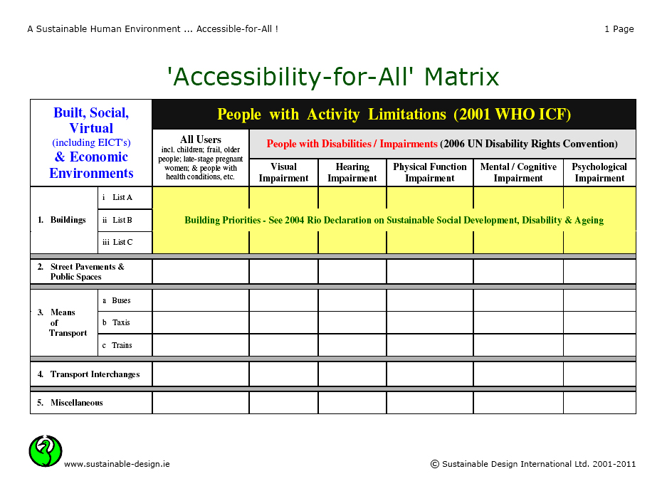 safety training matrix template - archive february 39 a gentle whisper in your ear 39