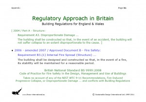 Colour image showing Page 51 in the Appendix of my Overhead Presentation on 'Sustainable Fire Engineering' ... scheduled for this Thursday, 22 September 2011, at the ASFP Ireland Fire Seminar & Workshop ... to be held at the RDS, in Ballsbridge, Dublin. Click to enlarge.