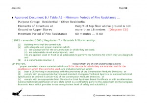 Colour image showing Page 53 in the Appendix of my Overhead Presentation on 'Sustainable Fire Engineering' ... scheduled for this Thursday, 22 September 2011, at the ASFP Ireland Fire Seminar & Workshop ... to be held at the RDS, in Ballsbridge, Dublin. Click to enlarge.