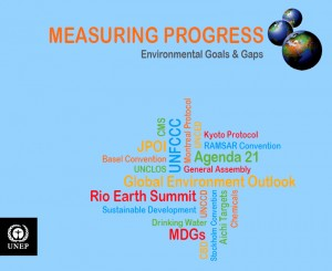 Colour image showing the Tile Page of 'Measuring Progress: Environmental Goals & Gaps' ... published in 2012 by the Division of Early Warning and Assessment (DEWA), United Nations Environment Programme (UNEP), Nairobi. Click to enlarge.