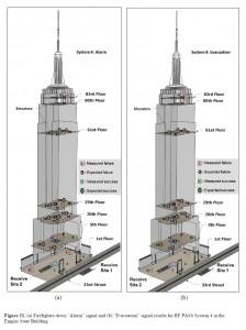 NIST TN 1792 - Figure 21: 'Tall Building + System 4 Performance'