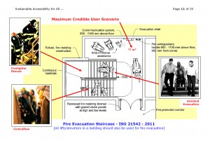 ISO 21542 Fire Evacuation Staircase (2011)