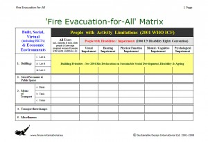 'Fire Evacuation for-All' Matrix (FireOx International)