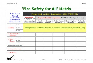 Colour image showing FireOx International's 'Fire Safety for All' Matrix.  Revised and Updated in October 2014.  FireOx International is the Fire Engineering Division of Sustainable Design International Ltd. (Ireland, Italy & Turkey).  For a clearer and sharper print, download the PDF File below.  Matrix developed by CJ Walsh.  Latest revision suggested by Jo Kwan (Hong Kong).